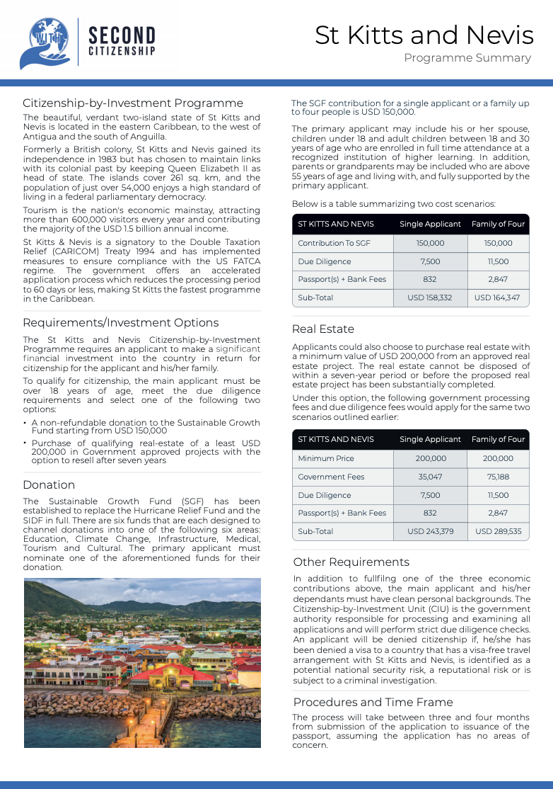 St Kitts & Nevis Program Summary